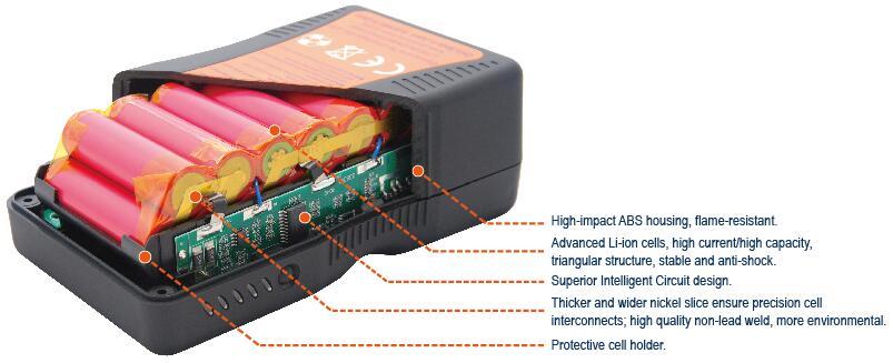 Dynacore DN-170S - wysokoobciążalny akumulator V-mount ze wzmocnioną obudową