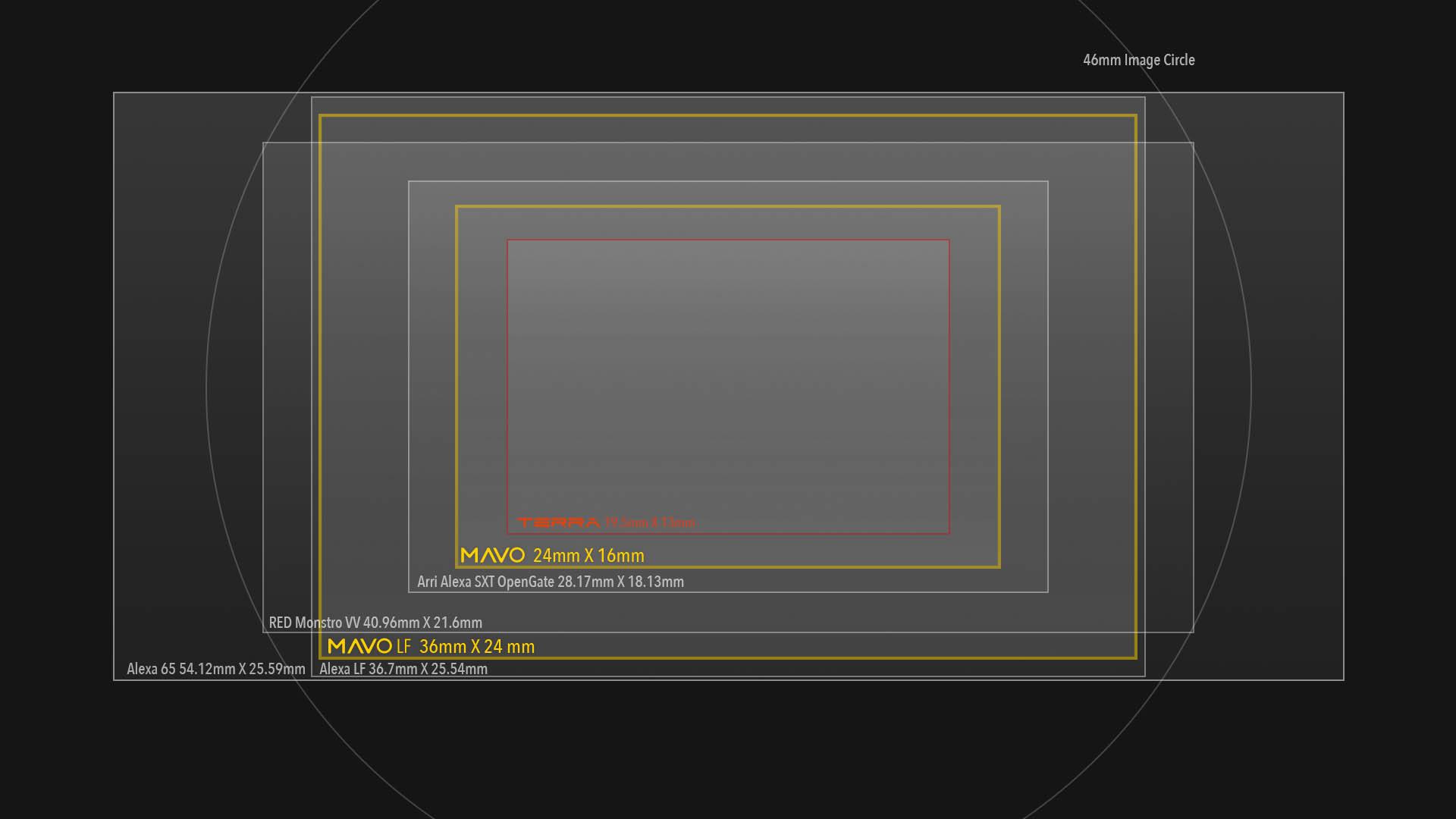 Kinefinity MAVO - nowy sensor 6K